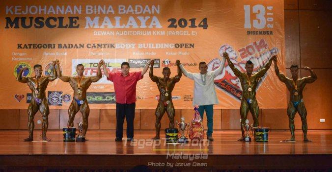 Bodybuilding Below 70kg